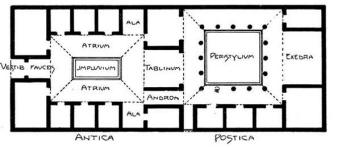 The Romans Housing History