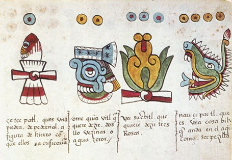 Aztec Symbols, the Language of Culture