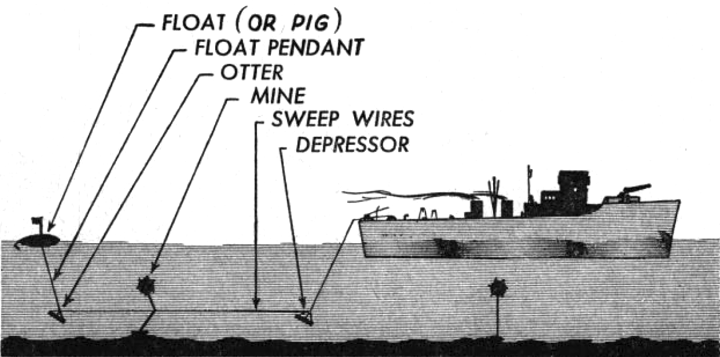 minesweepers of ww2