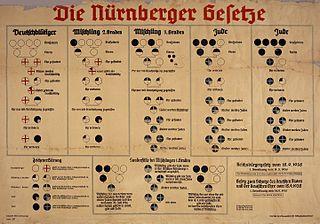 Nuremberg Laws: Legalizing Antisemitism