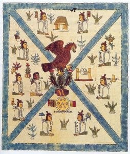 Part of the first page of Codex Mendoza, depicting the founding of Tenochtitlan