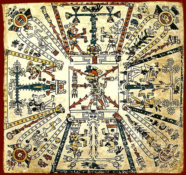 Aztec Rituals And Religious Ceremonies History