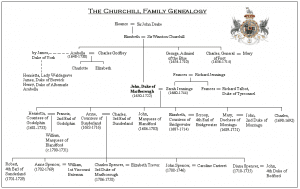 churchill family tree