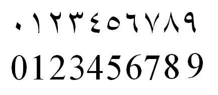 #138: Arabic Numerals Took Over 600 Years To Spread Across the West - History