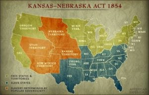 The Kansas Nebraska Act of 1854